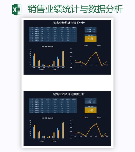 销售业绩统计与数据分析