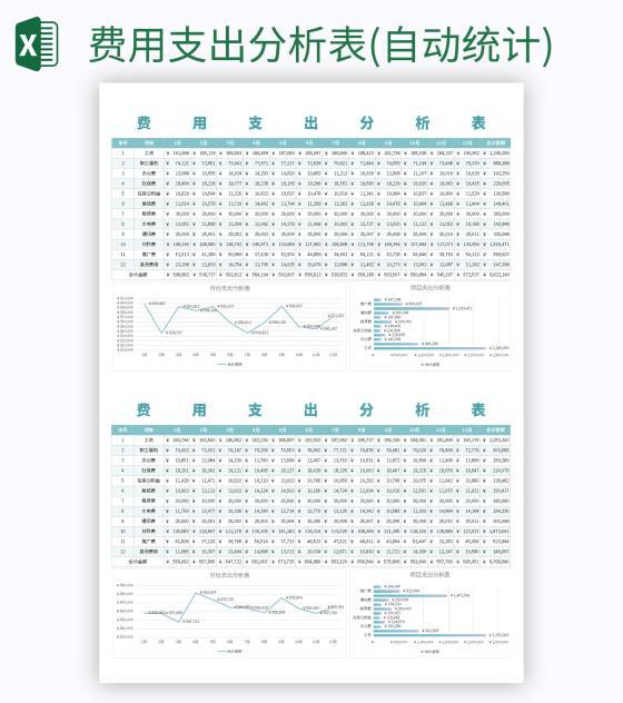 费用支出分析表(自动统计)