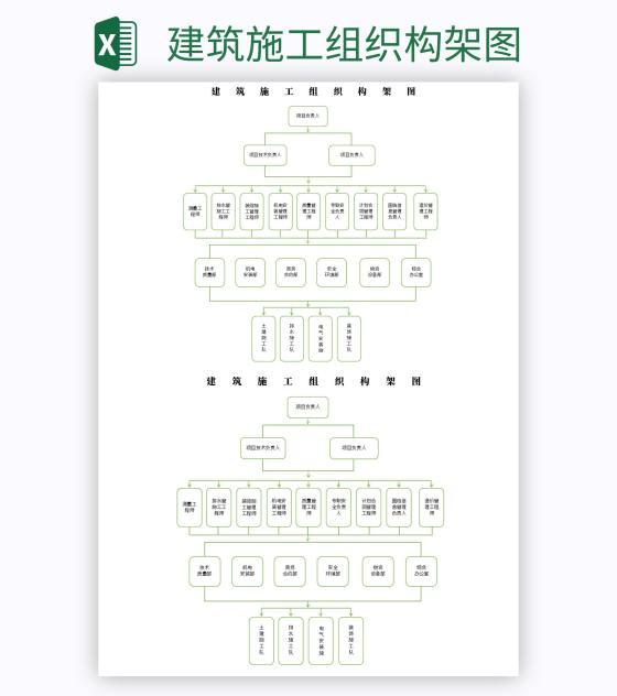 建筑施工组织构架图