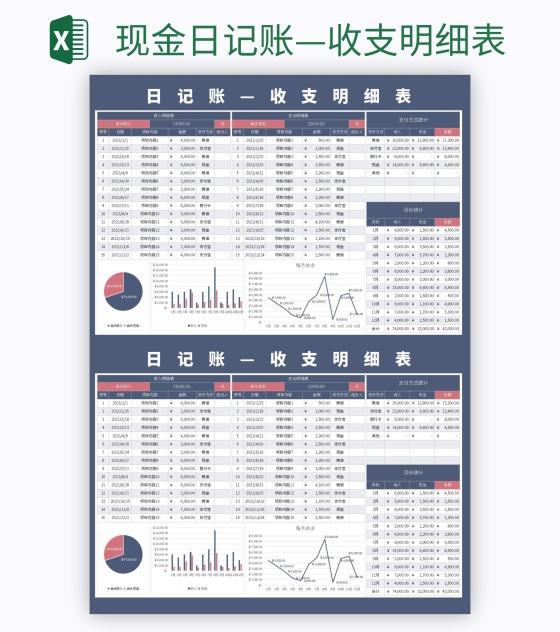 现金日记账—收支明细表