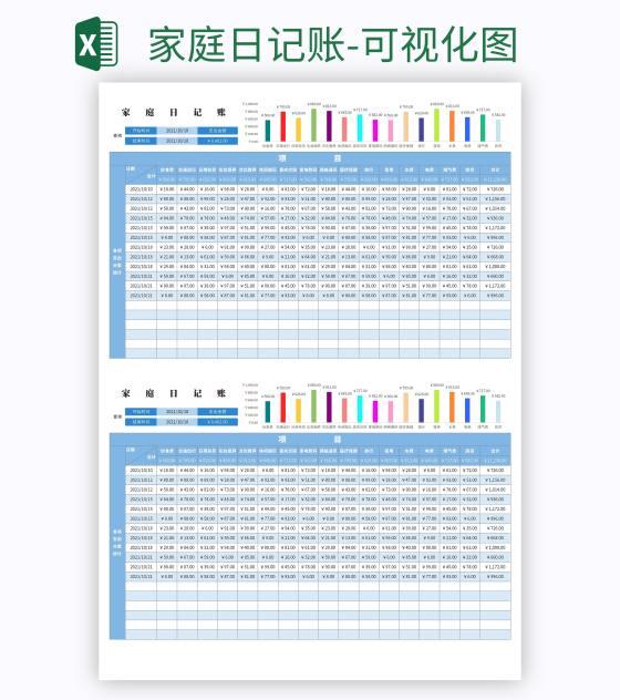家庭日记账-可视化图