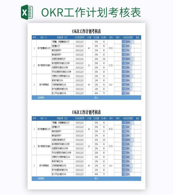 OKR工作计划考核表