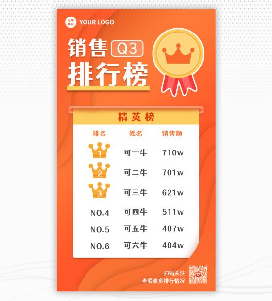 橙色销售排行榜海报