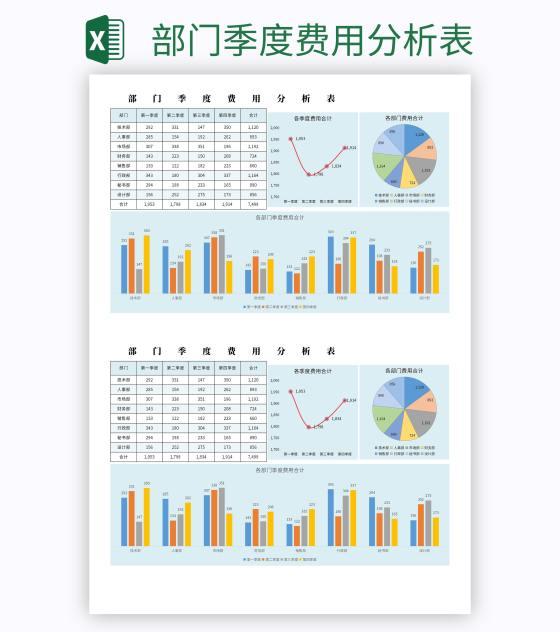 部门季度费用分析表