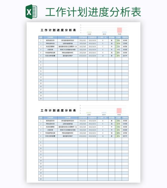工作计划进度分析表