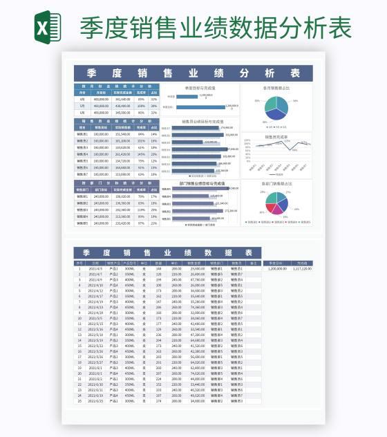 季度销售业绩数据分析表