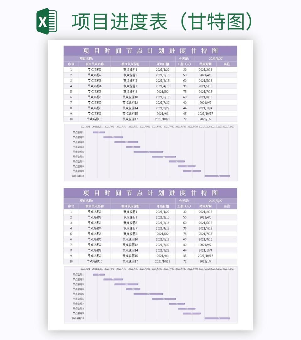 项目进度表(甘特图)