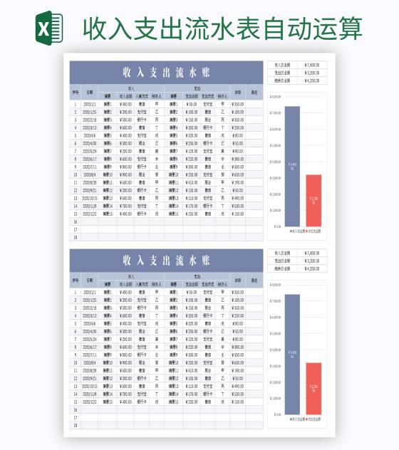 收入支出流水表自动运算