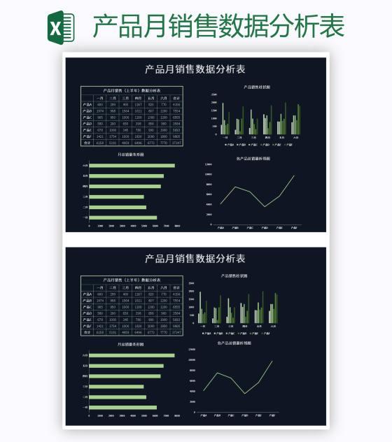 产品月销售数据分析表