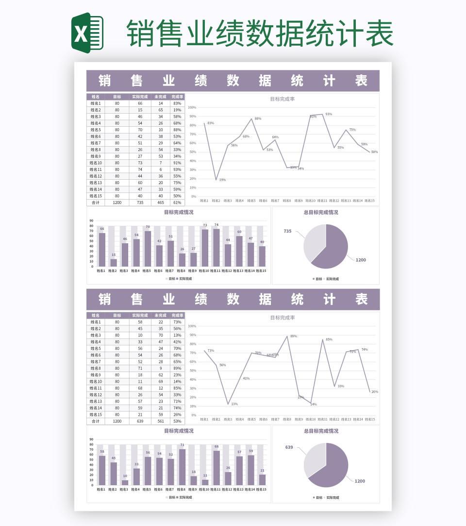 销售业绩数据统计表