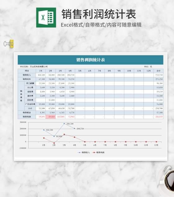 简约蓝色企业销售利润Excel统计模板