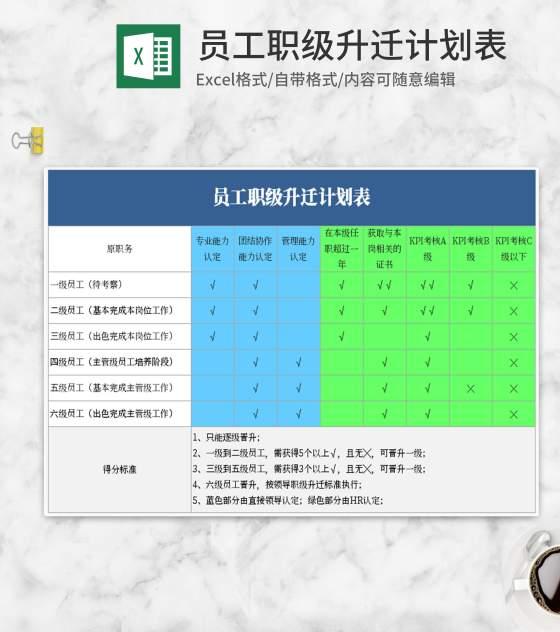简约蓝色员工职级升迁计划Excel模板