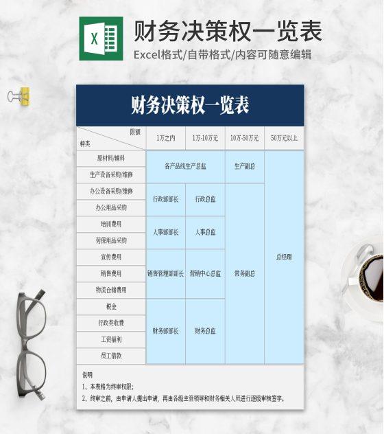 小清新财务决策权一览表Excel模板