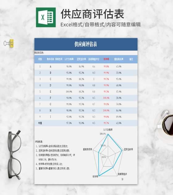 小清新蓝色供应商评估Excel模板