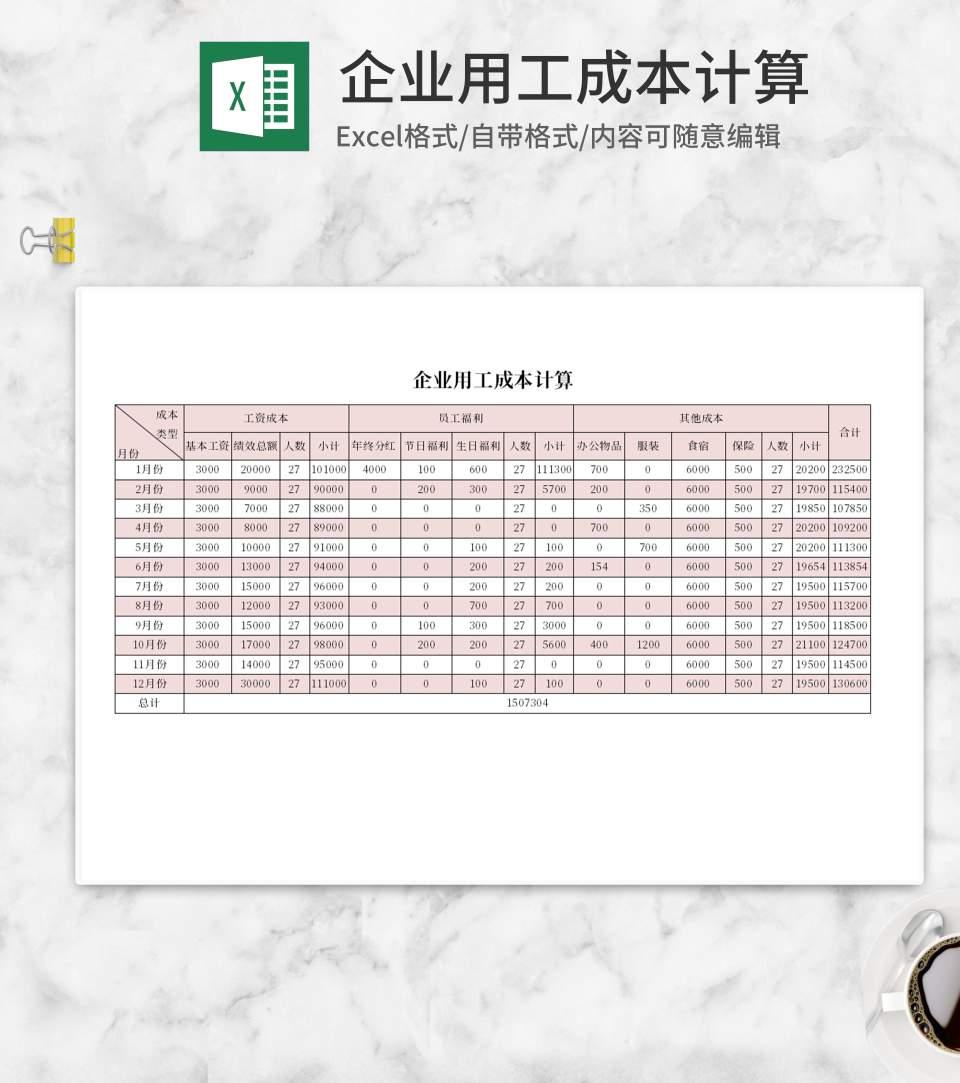 小清新粉色企业用工成本计算Excel模板