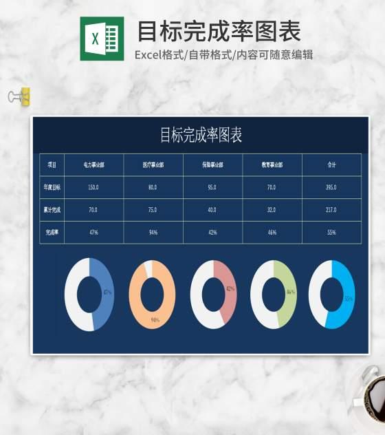 简约蓝色目标完成率Excel图表模板