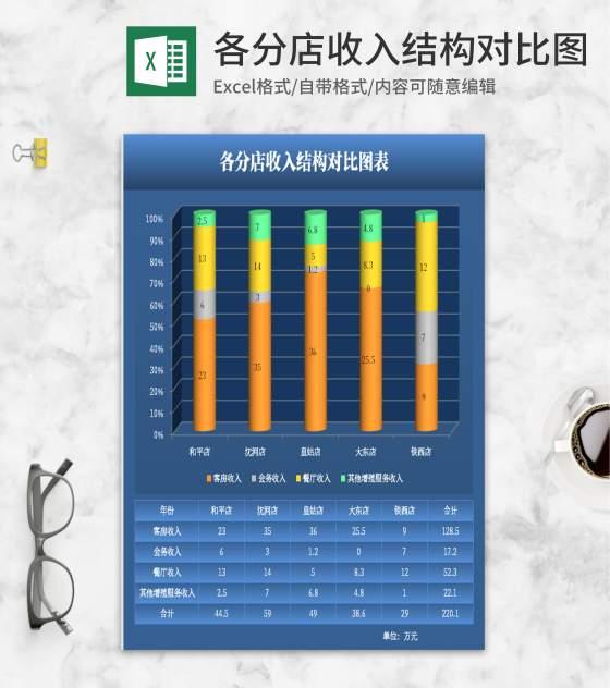 小清新蓝色分店收入结构对比图Excel模板