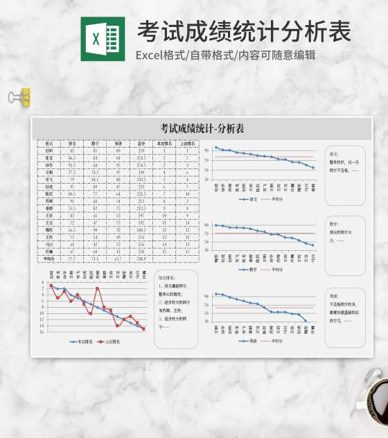 小清新考试成绩统计分析表Excel模板