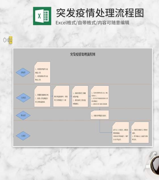 简约突发疫情处理流程图Excel模板