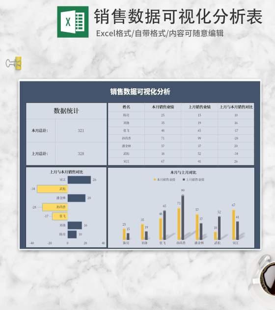小清新蓝色销售数据可视化分析Excel模板