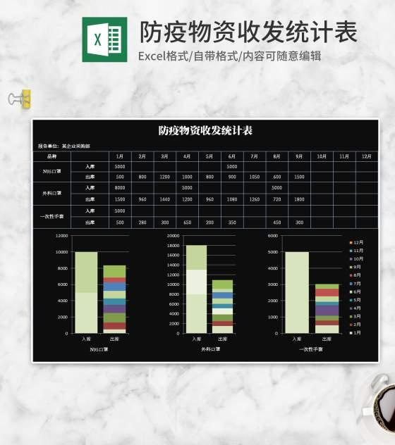 简约黑色防疫物资收发统计表Excel模板