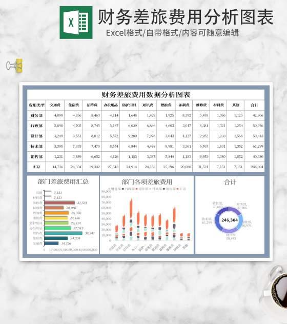 小清新蓝白财务差旅费分析报表Excel模板