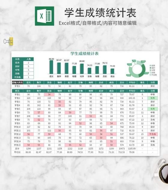 小清新绿色学生成绩统计表Excel模板