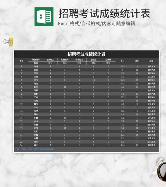 简约深灰招聘考试成绩统计表Excel模板