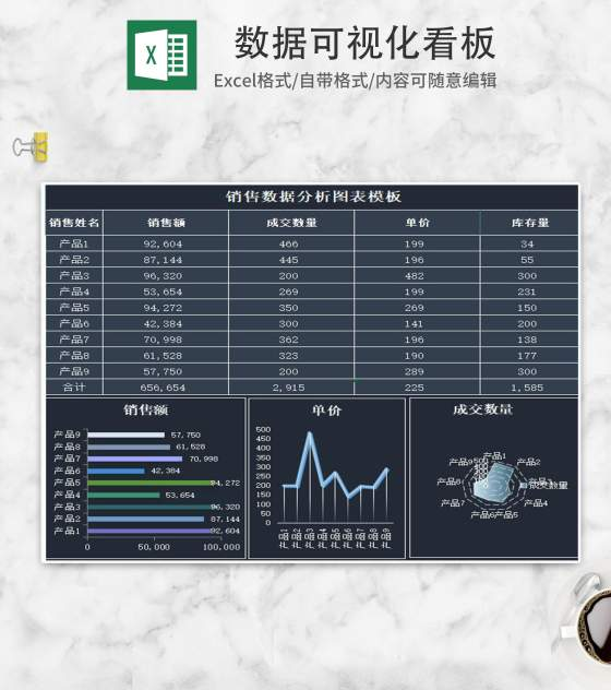 简约深蓝销售数据可视化看板Excel模板
