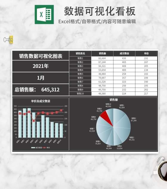 简约深色产品销售数据可视化看板Excel模板
