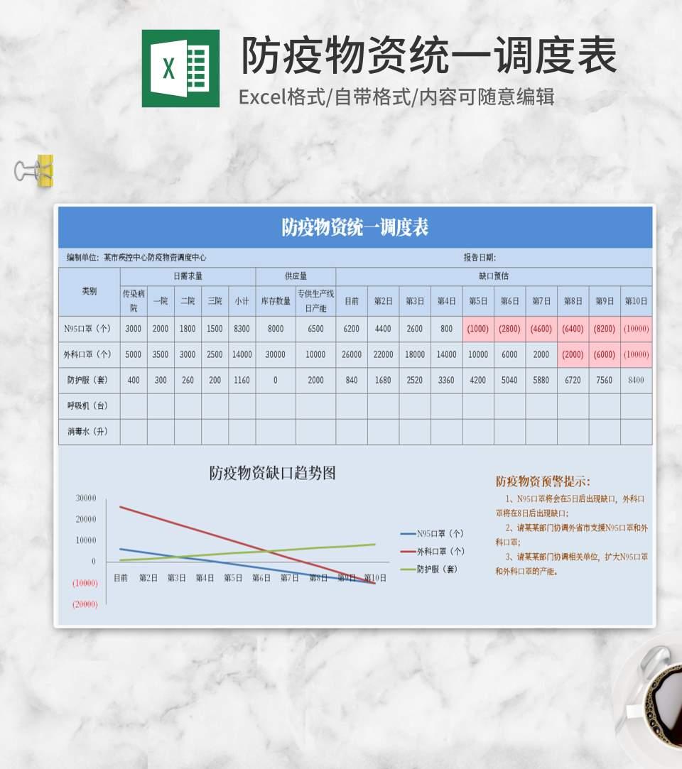 小清新蓝色防疫物资统一调度表Excel模板