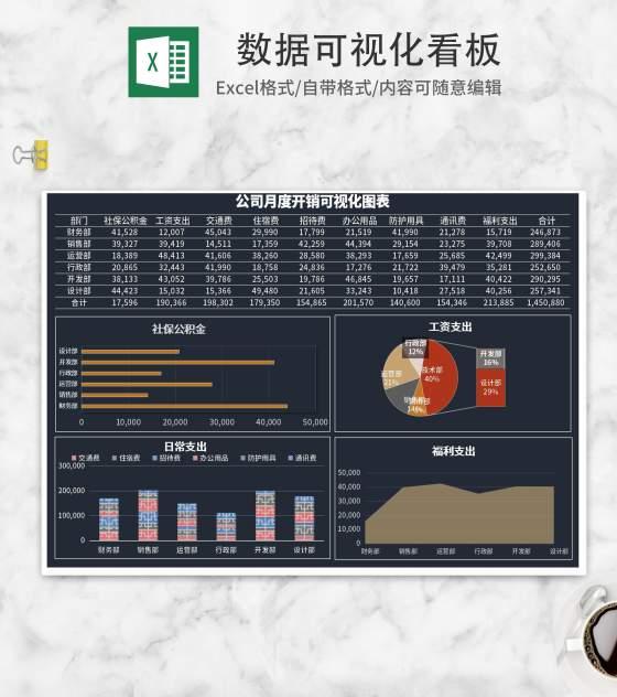 简约深色公司数据可视化看板Excel模板