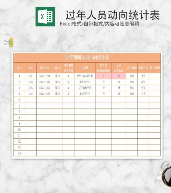 小清新黄色过年人员动向统计表Excel模板