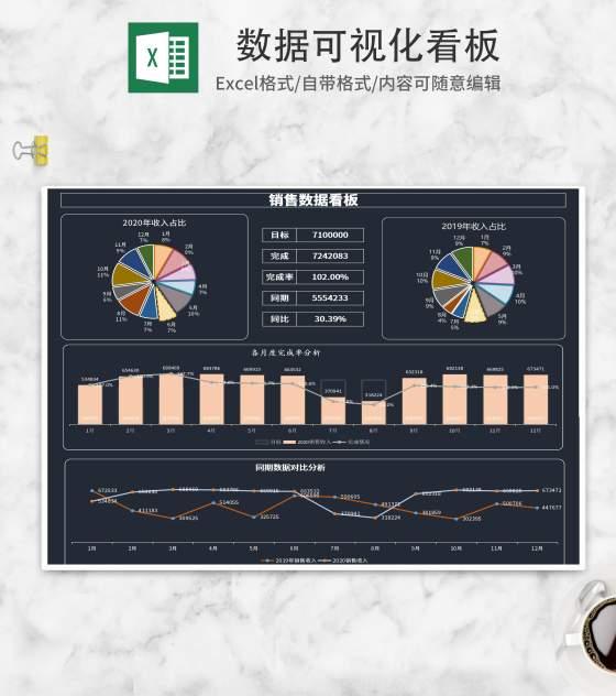 小清新深蓝销售数据可视化看板Excel模板