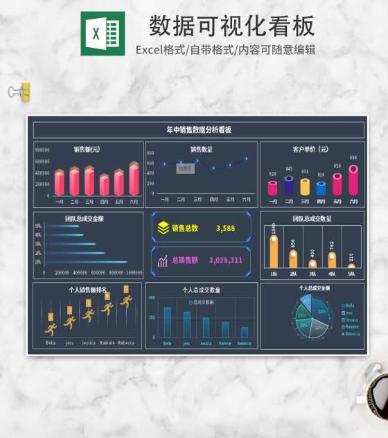 简约深色销售数据可视化看板Excel模板