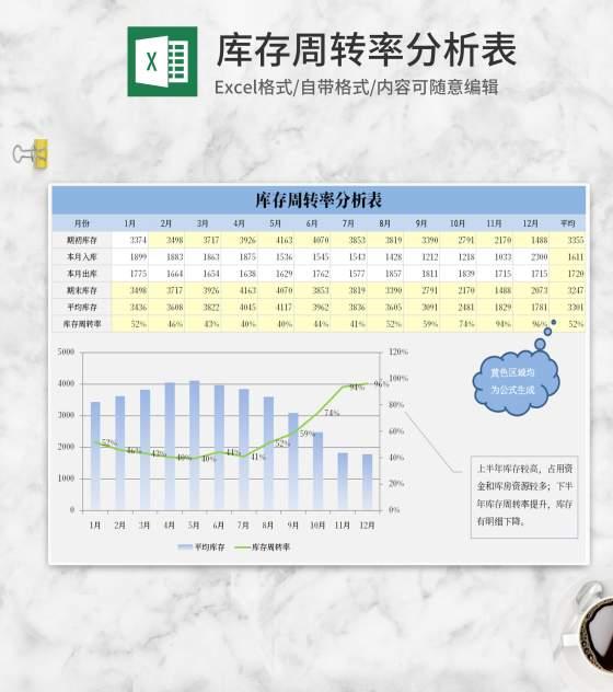 小清新蓝色库存周转率分析表Excel模板