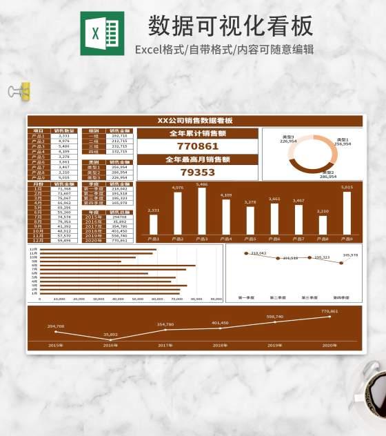 小清新橘色销售数据可视化看板Excel模板