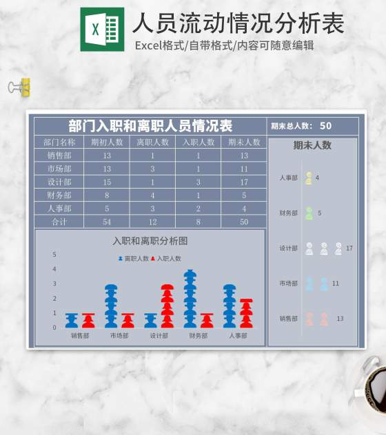 小清新蓝色人员流动情况分析Excel模板