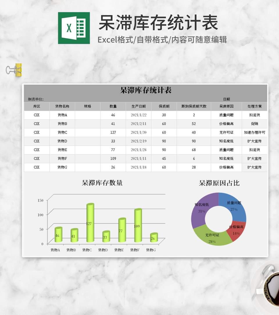 简约灰色呆滞库存统计表Excel模板