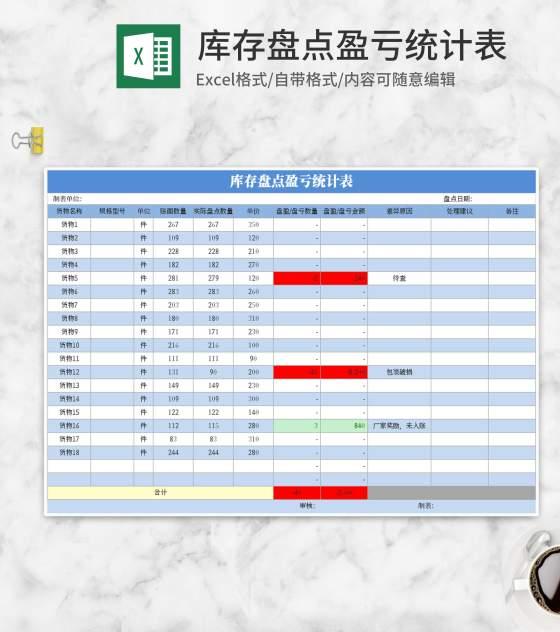 小清新蓝色库存盘点盈亏统计表Excel模板