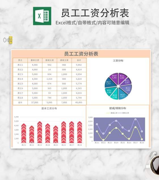 小清新黄色员工工资分析表Excel模板