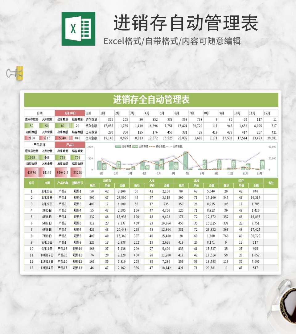 10小清新绿色进销存全自动管理表Excel模板