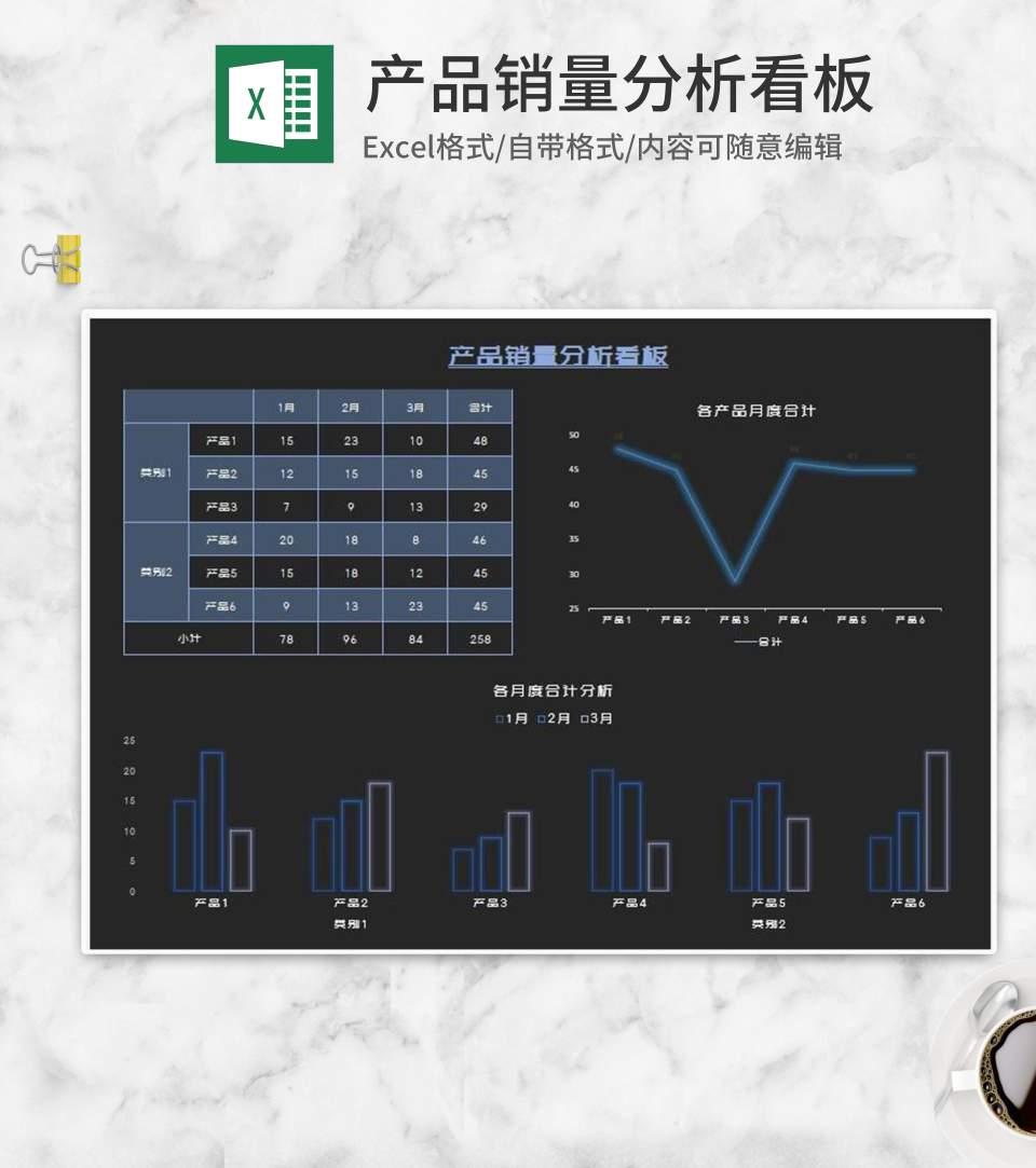 简约深色产品销售分析看板Excel模板