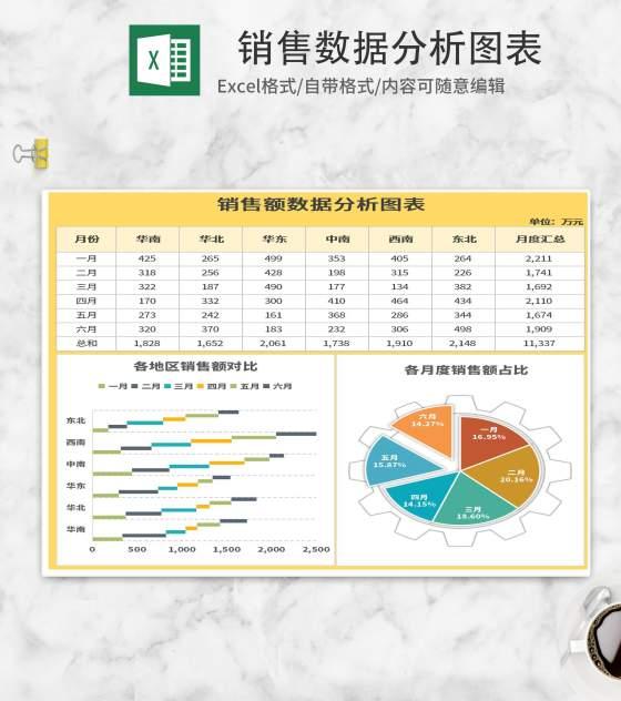 小清新黄色销售数据可视化看板Excel模板