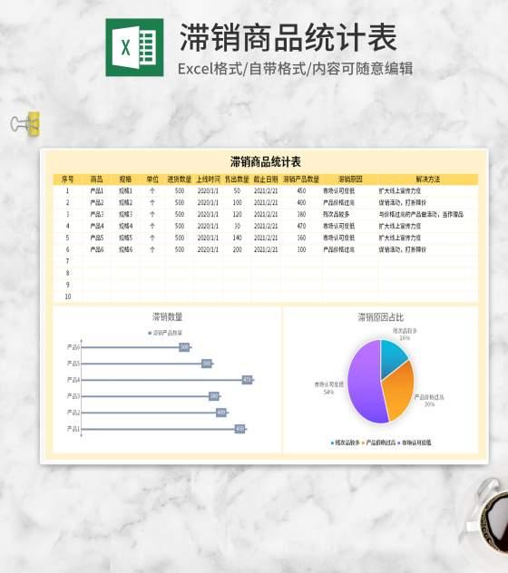 简约黄色滞销商品统计表Excel模板