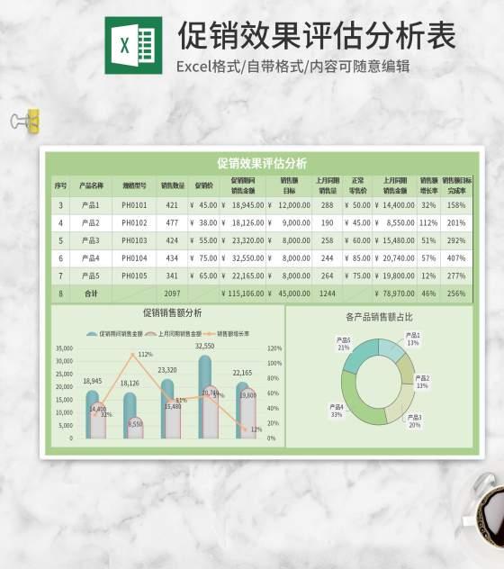 简约绿色促销效果评估分析表Excel模板
