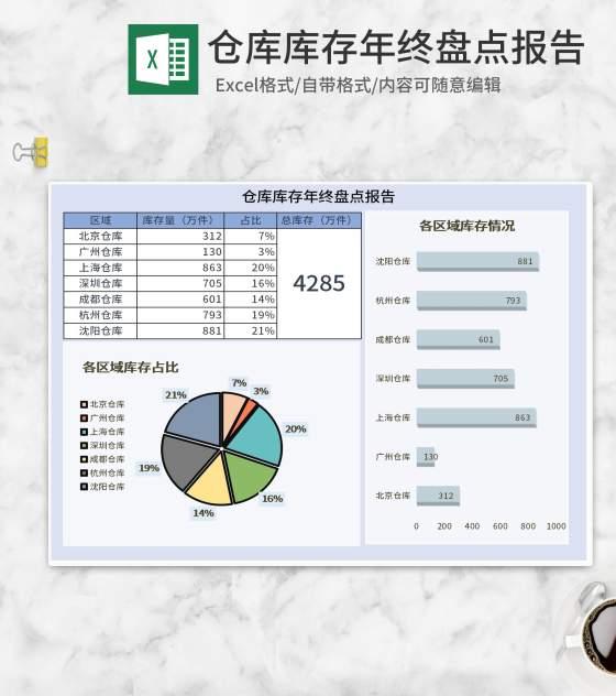 蓝色仓库库存年终盘点报告Excel模板