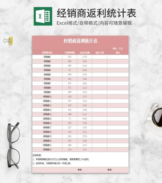简约粉色经销商返利统计表Excel模板
