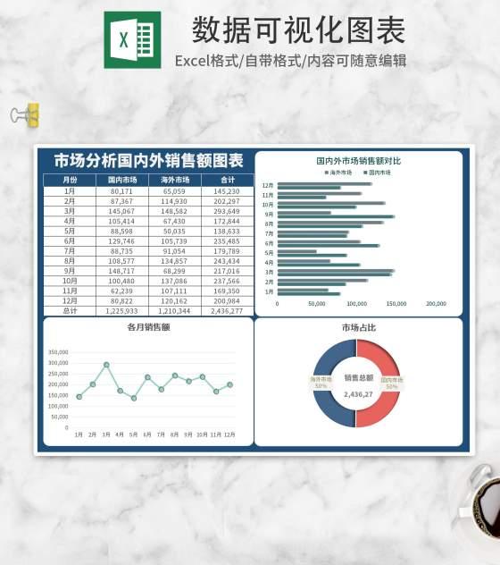简约蓝色市场销售数据可视化图表Excel模板