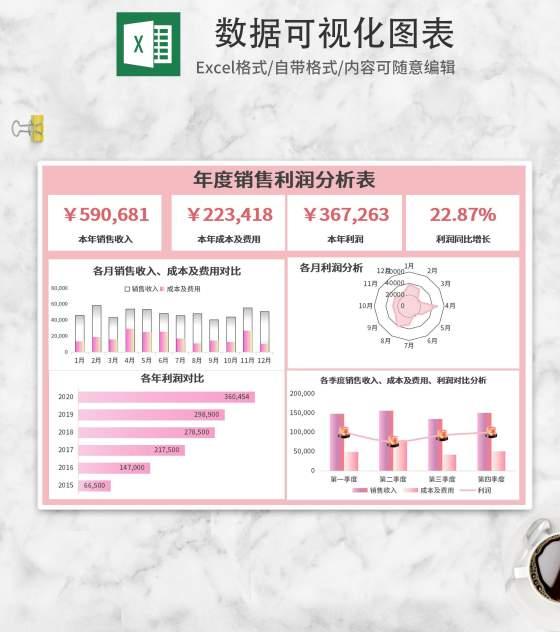 简约粉色年度销售数据可视化图表Excel模板